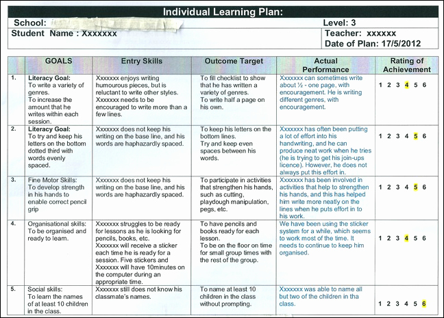 Personal Learning Plan Example Inspirational Program Gifted and Talented Learners In the Literacy