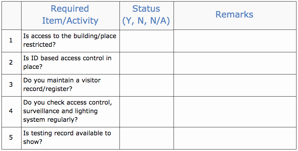 Physical Security Audit Checklist Lovely Physical Security Audit Checklist