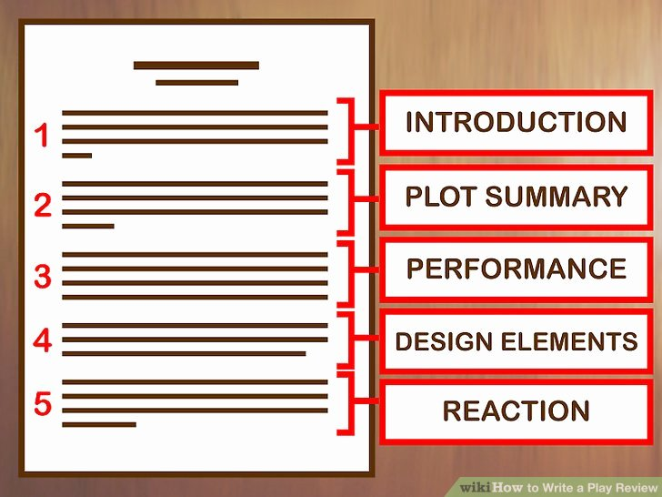 Play format Template New How to Write A Play Review with Sample Reviews Wikihow