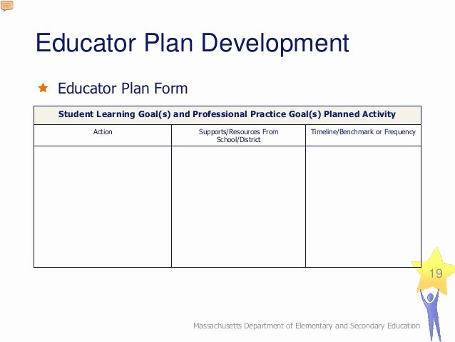 professional growth plan template for teachers