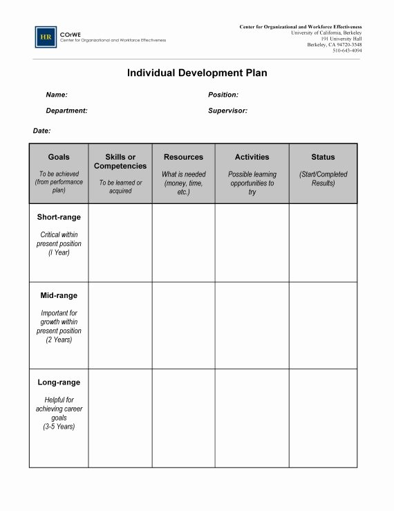 Professional Development Plan Sample Inspirational Employee Career Development Plan Template
