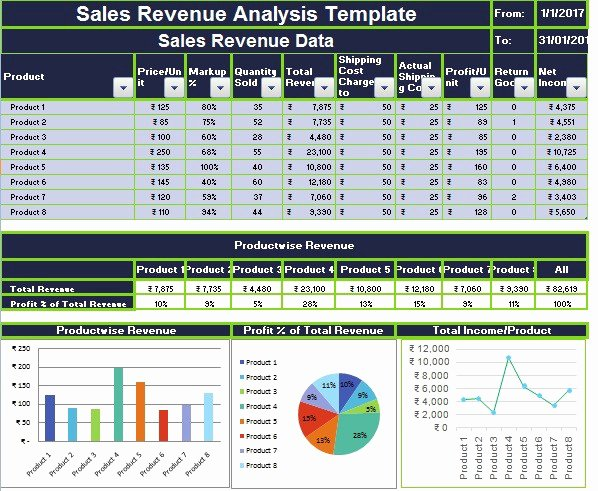 Profitability Analysis Template Elegant 11 Financial Analysis Templates In Excel by Exceldatapro