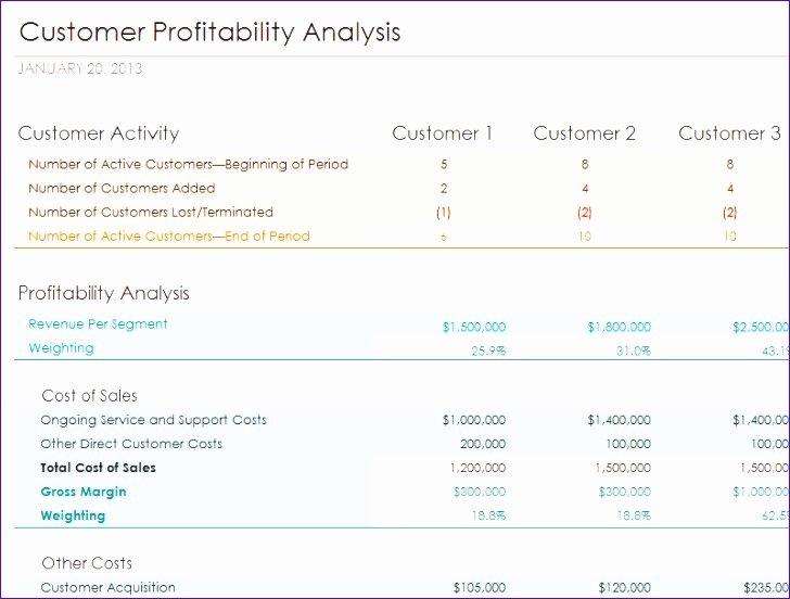 Profitability Analysis Template Luxury 6 Cost Analysis Excel Template Exceltemplates