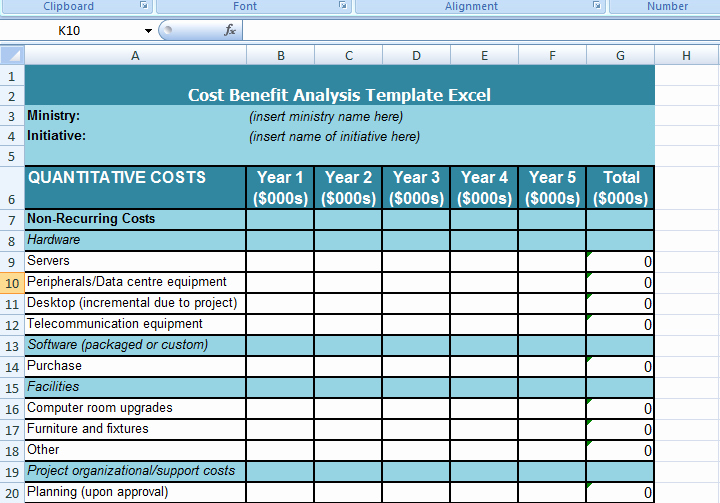Profitability Analysis Template Unique Get Cost Benefit Analysis Template Excel …