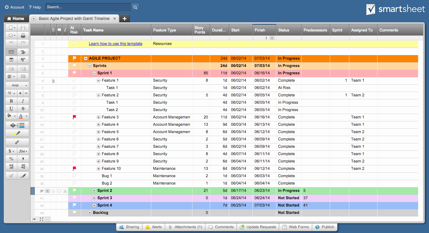 Project Plan Examples Excel Awesome Free Excel Project Management Templates