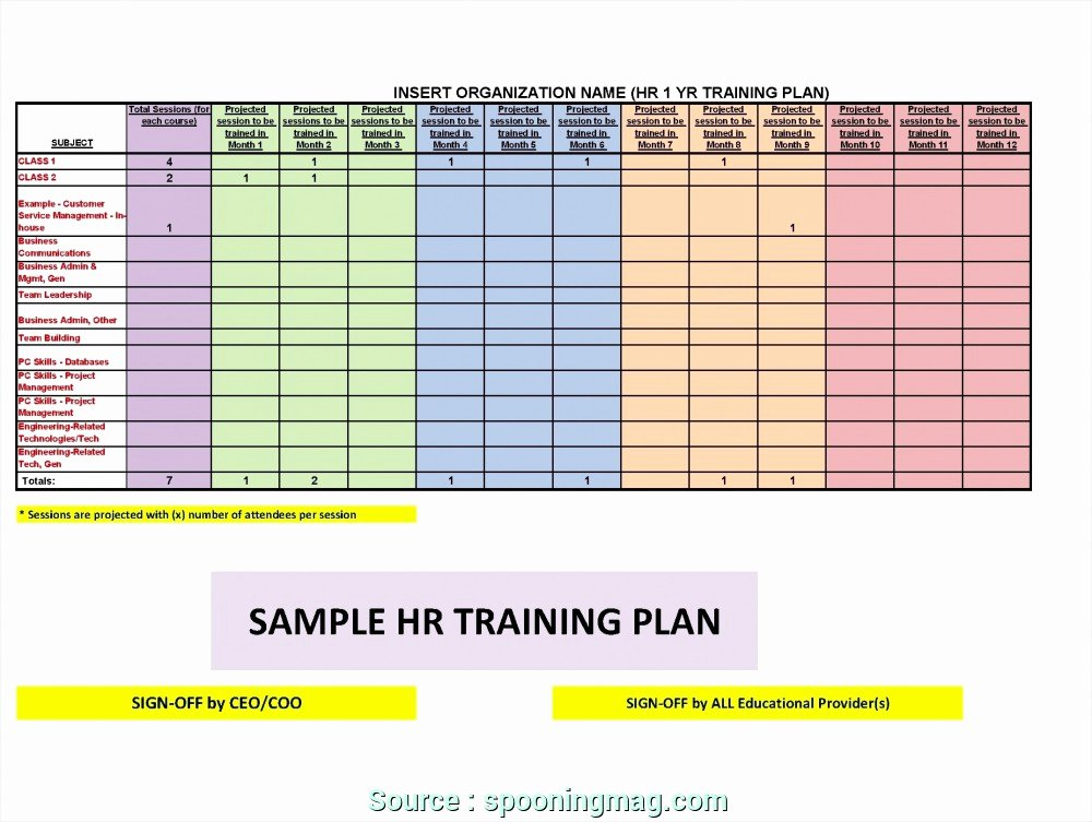 Project Plan Examples Excel Best Of 5 Practical Project Munication Plan Template Excel