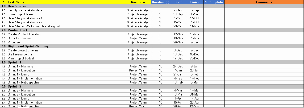 Project Plan Examples Excel Elegant Agile Project Planning 6 Project Plan Templates Free