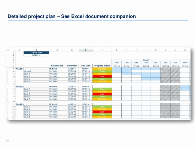 Project Plan Examples Excel New Project Plan Templates In Powerpoint & Excel