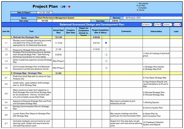 Project Plan Examples Excel Unique Best Project Plan Template – 28 – Project Plan