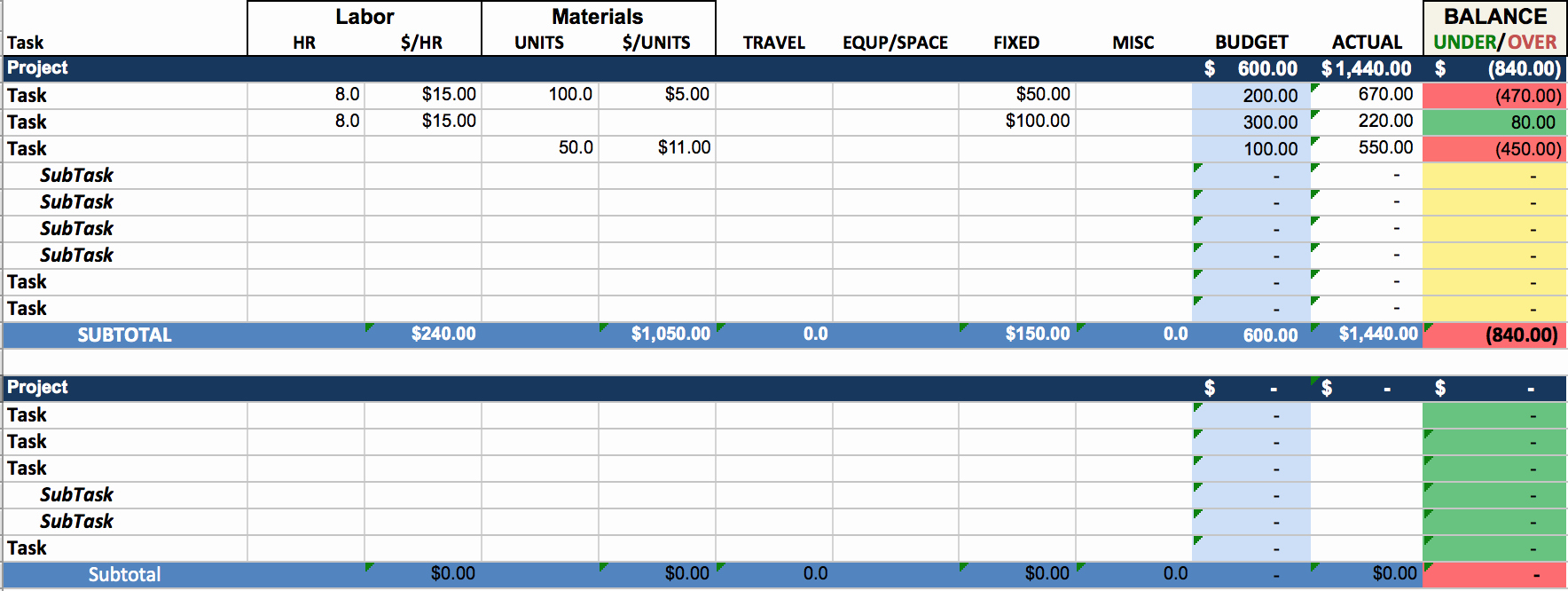 Project Plan Examples Excel Unique Free Excel Project Management Templates