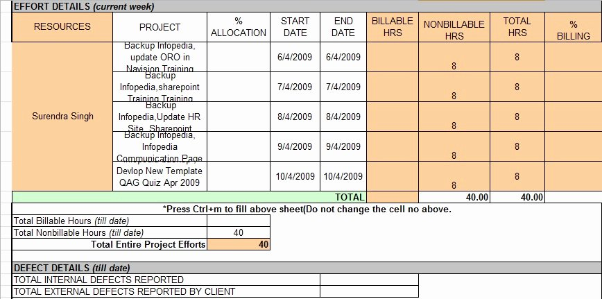 Project Status Template Excel Awesome Weekly Project Status Report Template Excel Tmp