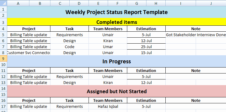 Project Status Template Excel Best Of Create Weekly Project Status Report Template Excel