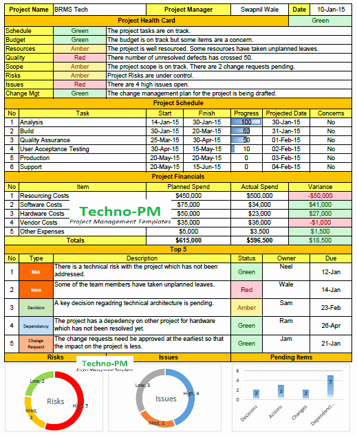 Project Status Template Excel Fresh Weekly Status Report format Excel Download Free Project
