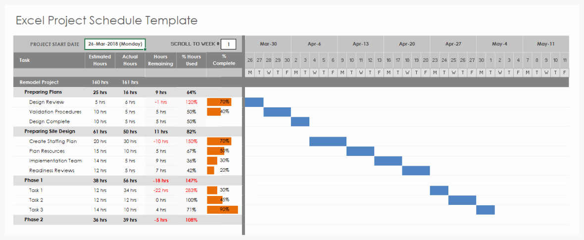 Project Status Template Excel New Using Excel for Project Management