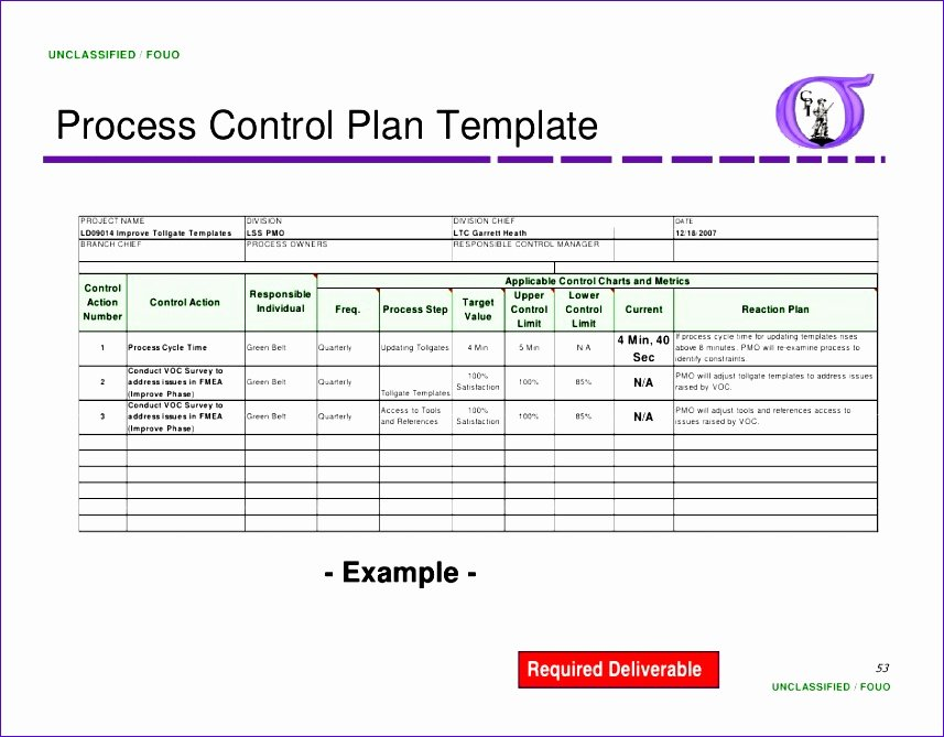Quality Control Template Excel Inspirational 8 Quality assurance Template Excel Exceltemplates