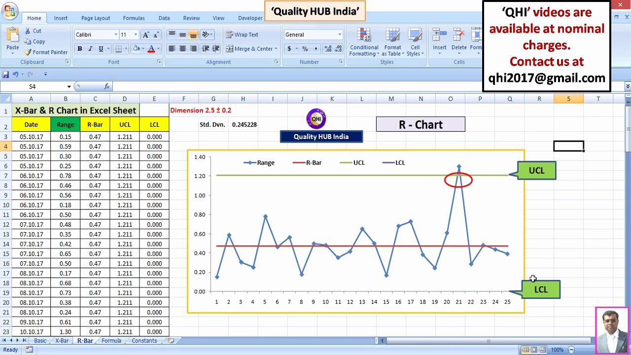 Quality Control Template Excel Inspirational Create Control Charts X Bar & R Chart In Excel