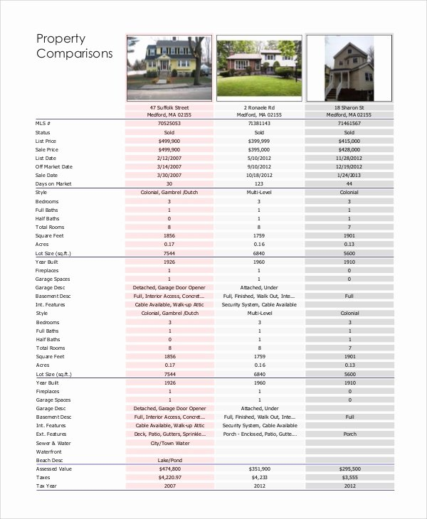 Real Estate Comparative Market Analysis Excel Template Fresh 9 Real Estate Market Analysis Samples