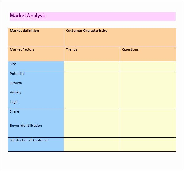 Real Estate Comparative Market Analysis Excel Template Lovely 17 Market Analysis Pdf Word