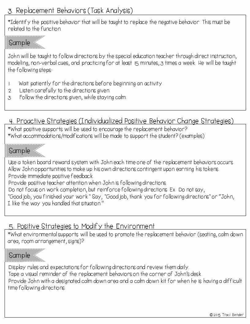 creating behavior intervention plan bip