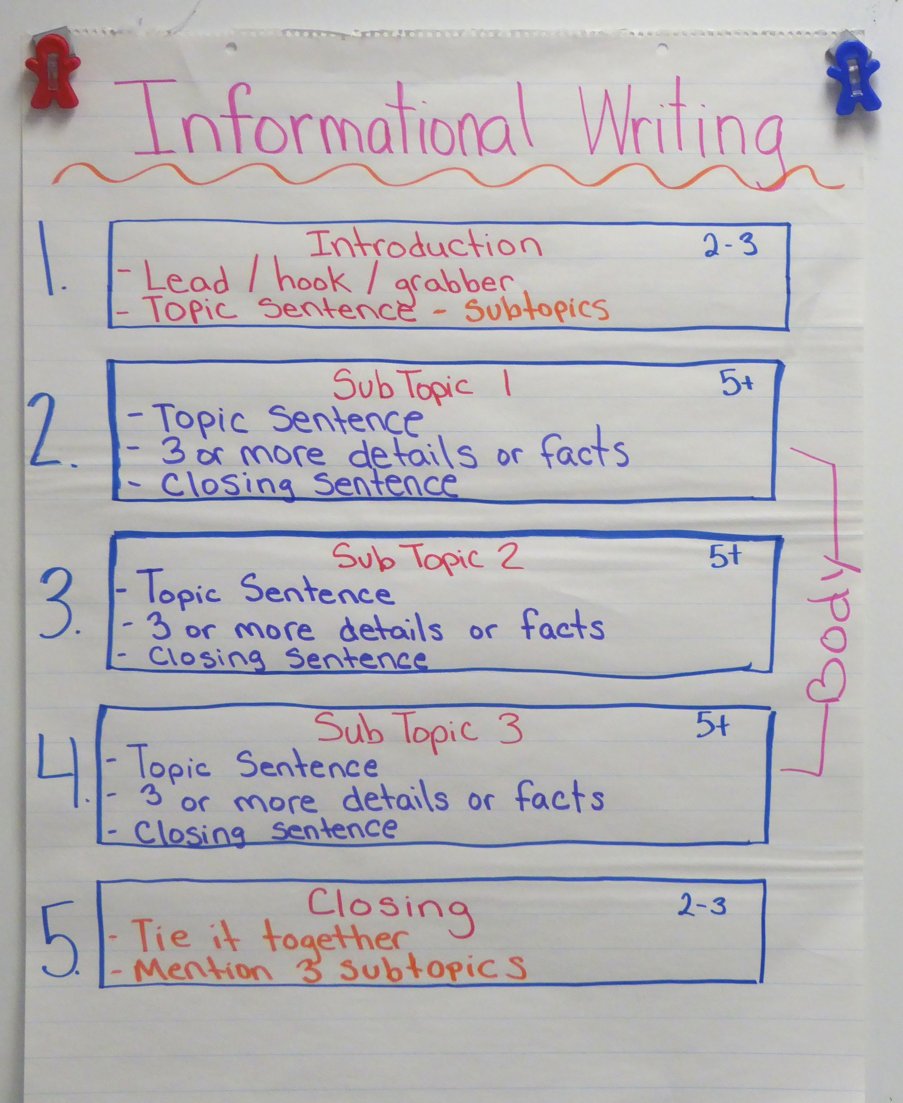 Sample Informational Essay 5th Grade Beautiful Informational Writing Getting Started ashleigh S