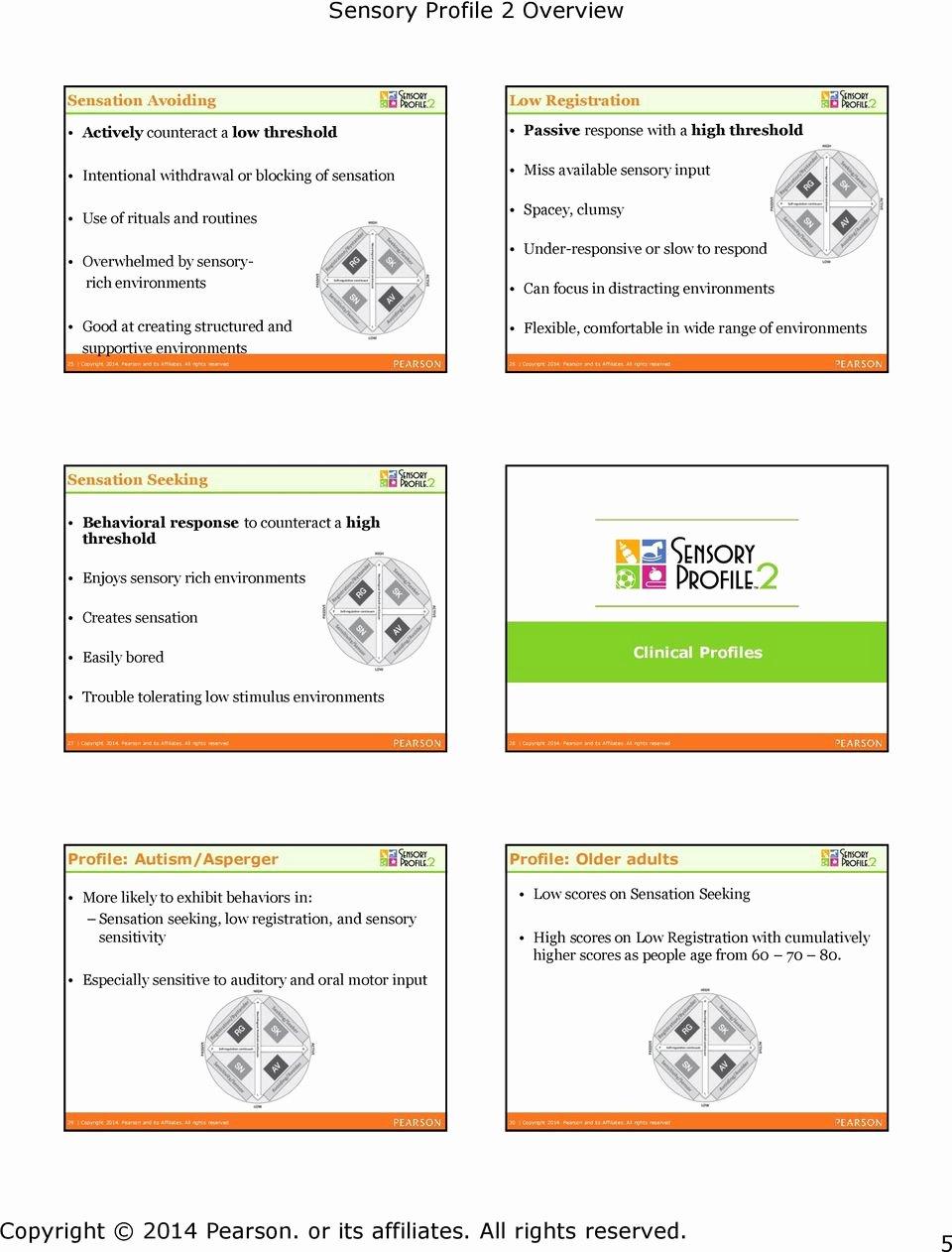 Sat Pearson Flexible Scoring New Sensory Profile 2 Overview Pdf