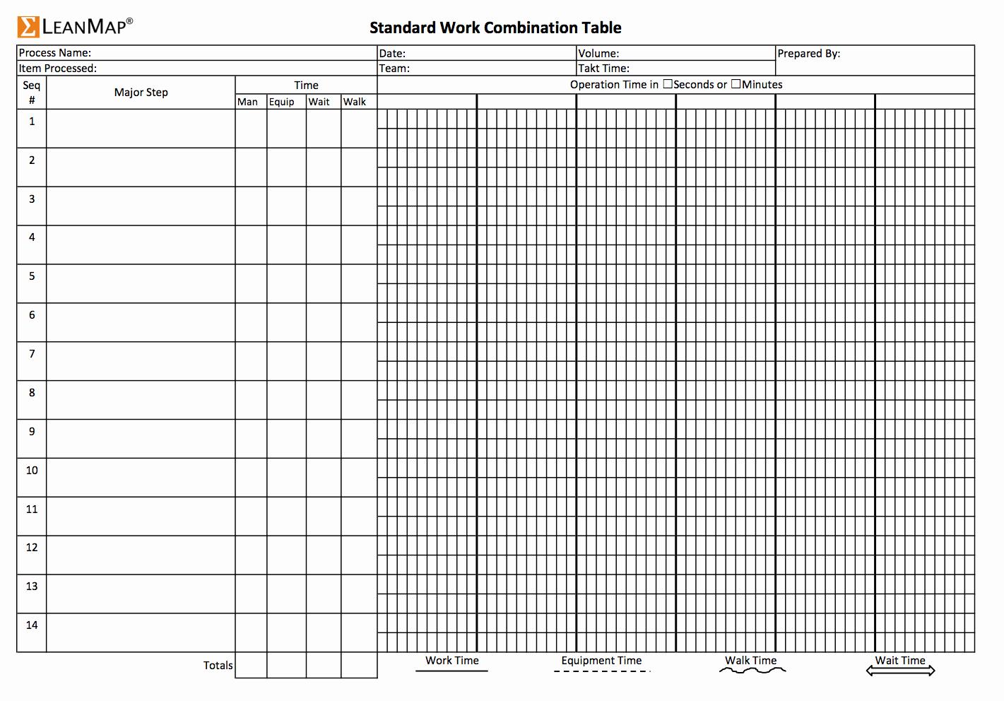 Standard Work Template New Lean Standard Work Template Excel Lean Leader Standard