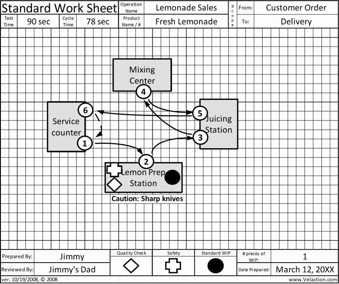 standard work sheet form