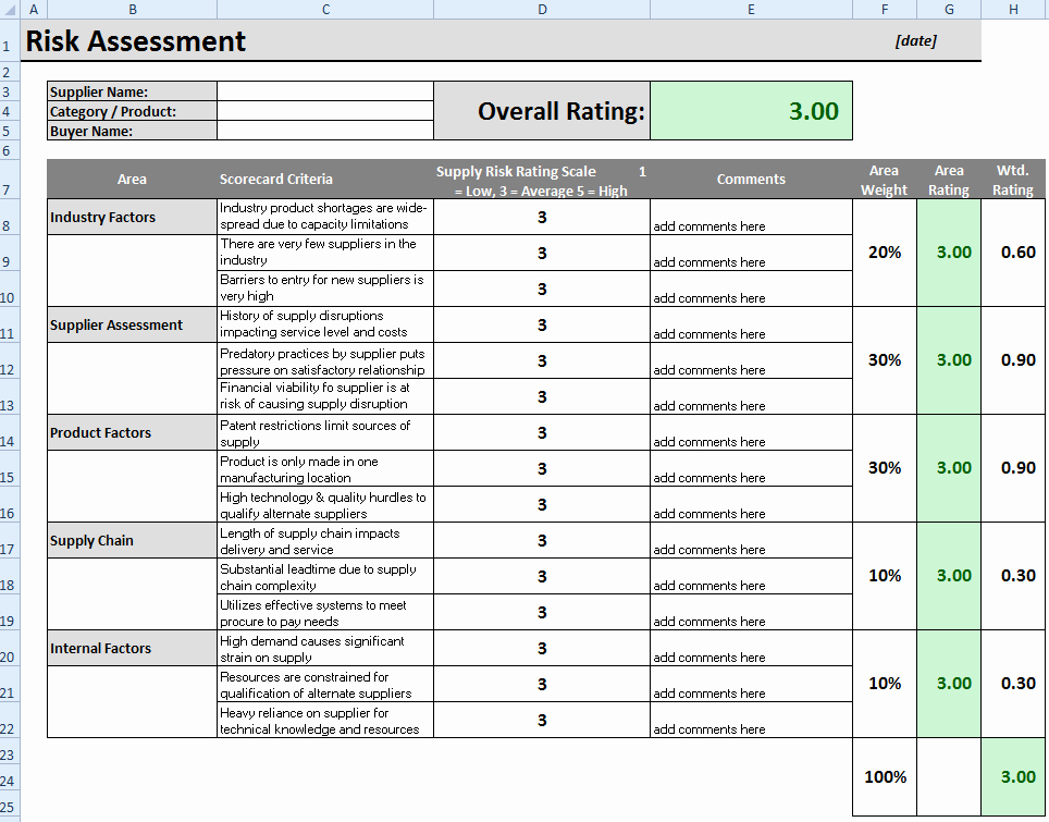 Supplier Audit Template New Supplier Risk assessment Procurement Template