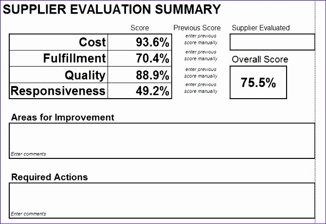 Supplier Performance Scorecard Template Xls Beautiful 12 Supplier Evaluation Template Excel Exceltemplates