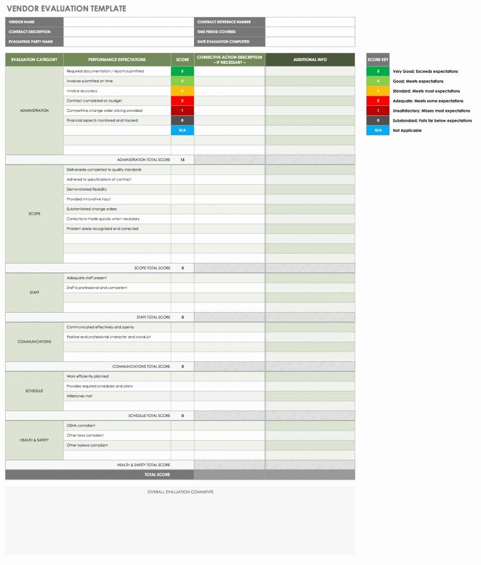 Supplier Performance Scorecard Template Xls Best Of 13 Free Vendor Templates