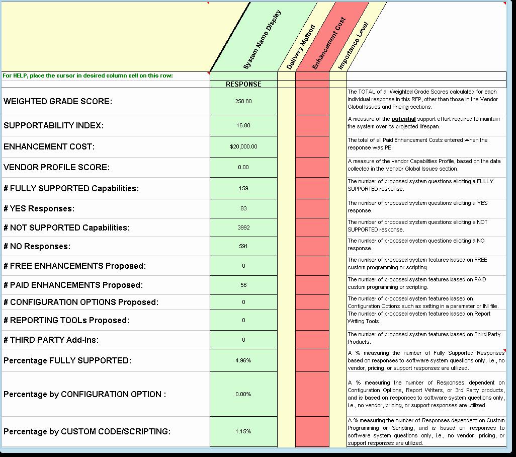 Supplier Performance Scorecard Template Xls Elegant Business Proposals Examples