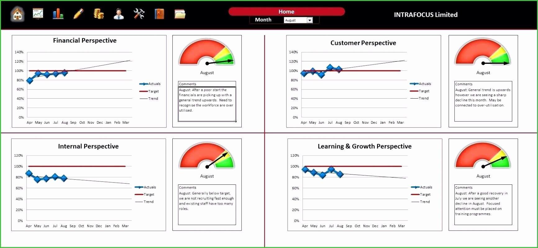 Supplier Performance Scorecard Template Xls Luxury Supplier Scorecard Template Excel Free Elegant Figure