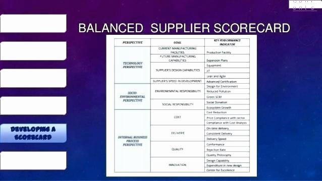 Supplier Performance Scorecard Template Xls Luxury Supplier Scorecard Template Excel – Lamp Munityfo