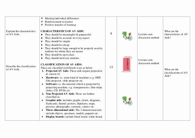 Teaching Plan for Nursing Beautiful Lesson Plan Av Aids Nursing Education
