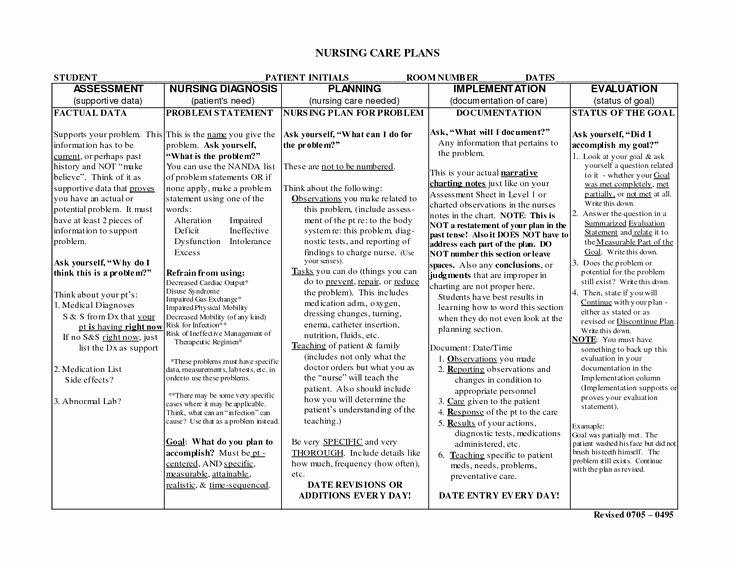 Teaching Plan for Nursing Beautiful Nursing Notes