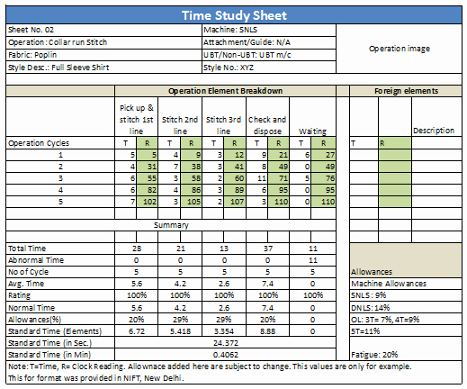 Time and Motion Study Template Excel New How to Do Time Study for Garment Operations