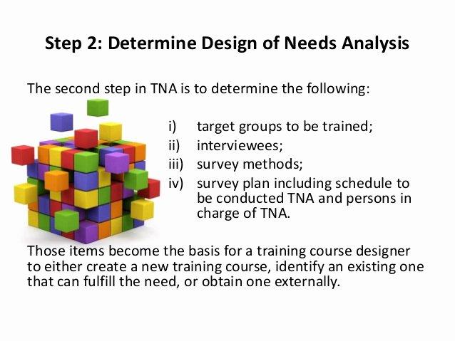 Training Needs Survey Unique Training Need assessment