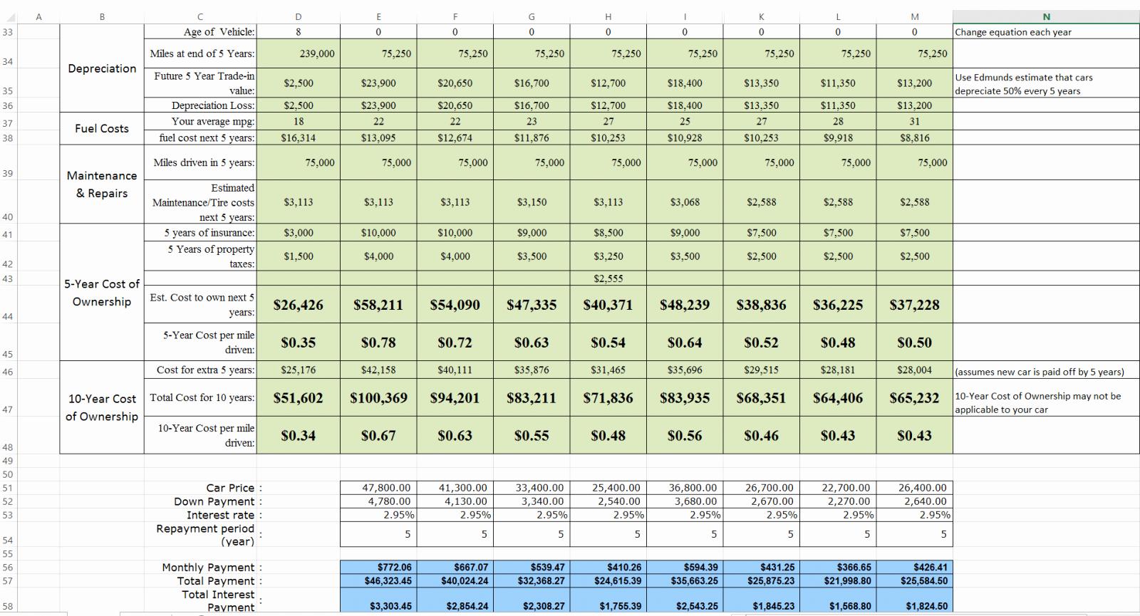 Vendor Comparison Template Elegant Template Vendor Parison Matrix Supplier Chart