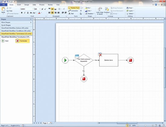 Visio Workflow Template Awesome Point 2010 Going with the Flow—working with