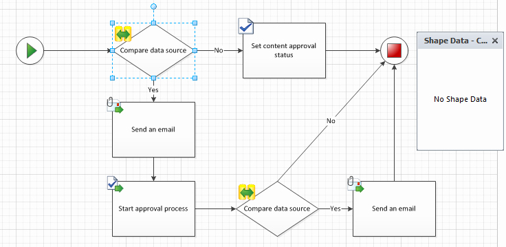 Visio Workflow Template Best Of Wictor Wilén Point Mca Mcsm Mcm and Mvp