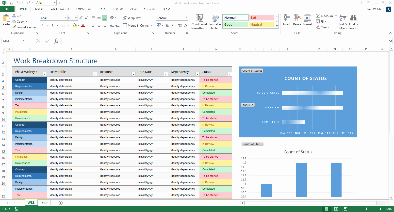 Work Plan Template Excel Beautiful Verification and Validation Plan – Download Ms Word Template