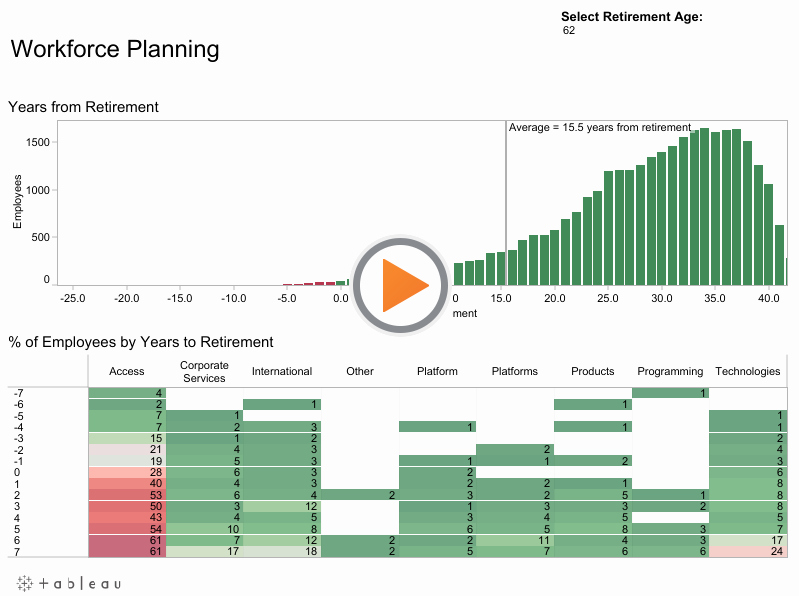 Workforce Plan Template Excel Luxury Might Structure Its Workforce Plan See Below for More