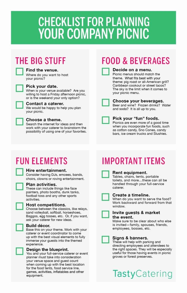 Workshop Planning Checklist Unique Need Help Planning A Picnic Check Out This Checklist