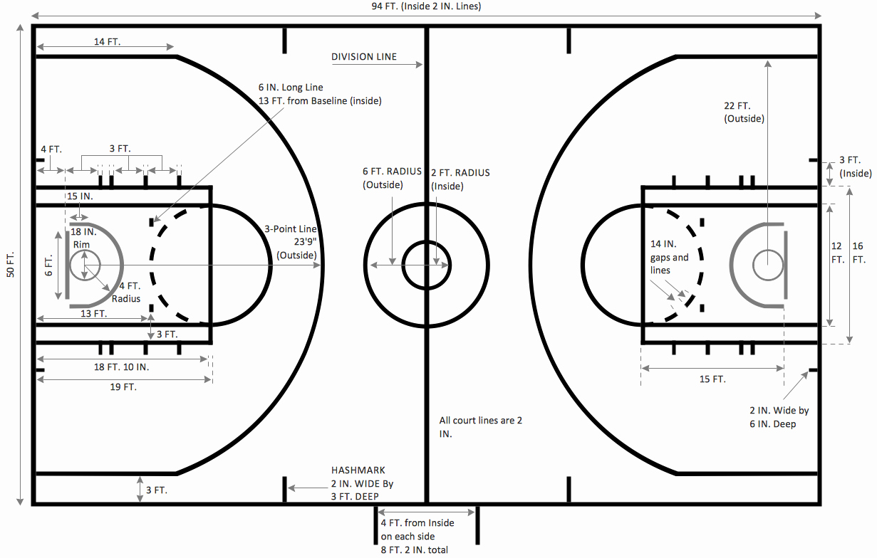 basketball plays template