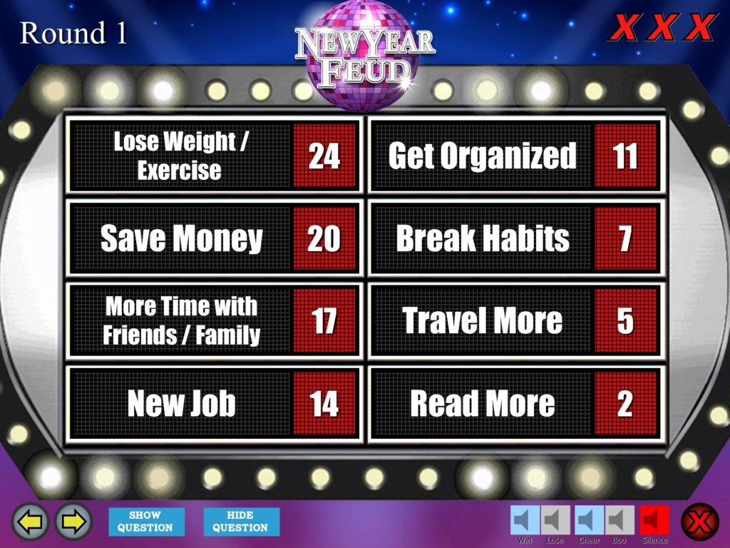 Youth Downloads Family Feud Inspirational New Year S Eve Party Family Feud Trivia Powerpoint Game